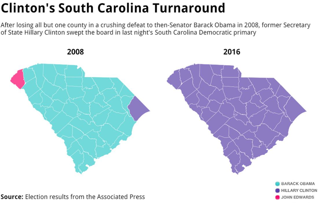 South Carolina County Map These Maps Of South Carolina Show How Closely Clinton 2016 Matches