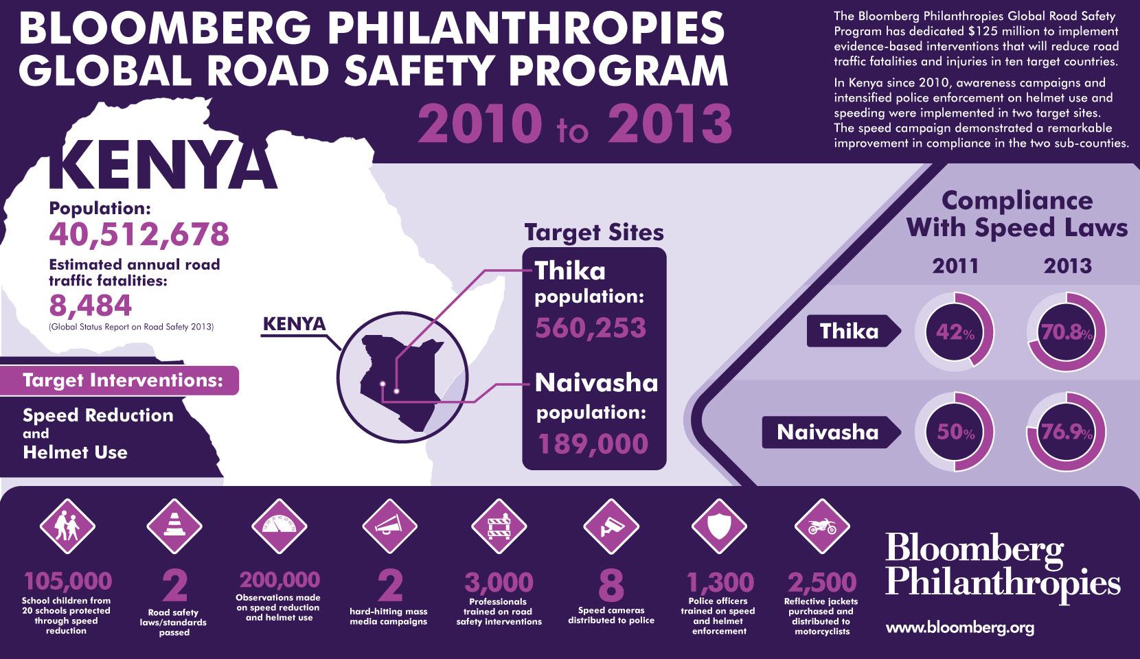 Kenya_infographic_1660x960