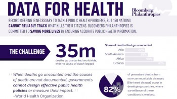 Data for Health Infographic