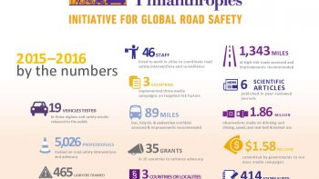 Road Safety Infographic for Jan 2015 - June 2016