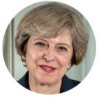 The Right Honorable Theresa May, M.P., United Kingdom of Great Britain and Northern Ireland, Prime Minster