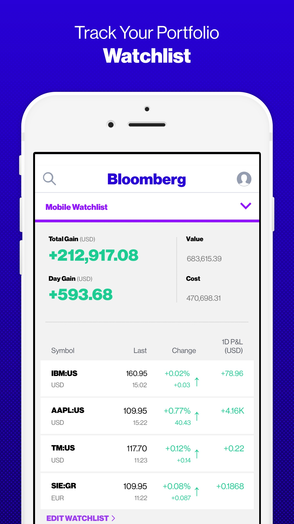 How Bloomberg Used React Native to Develop its new Consumer App | Tech At Bloomberg