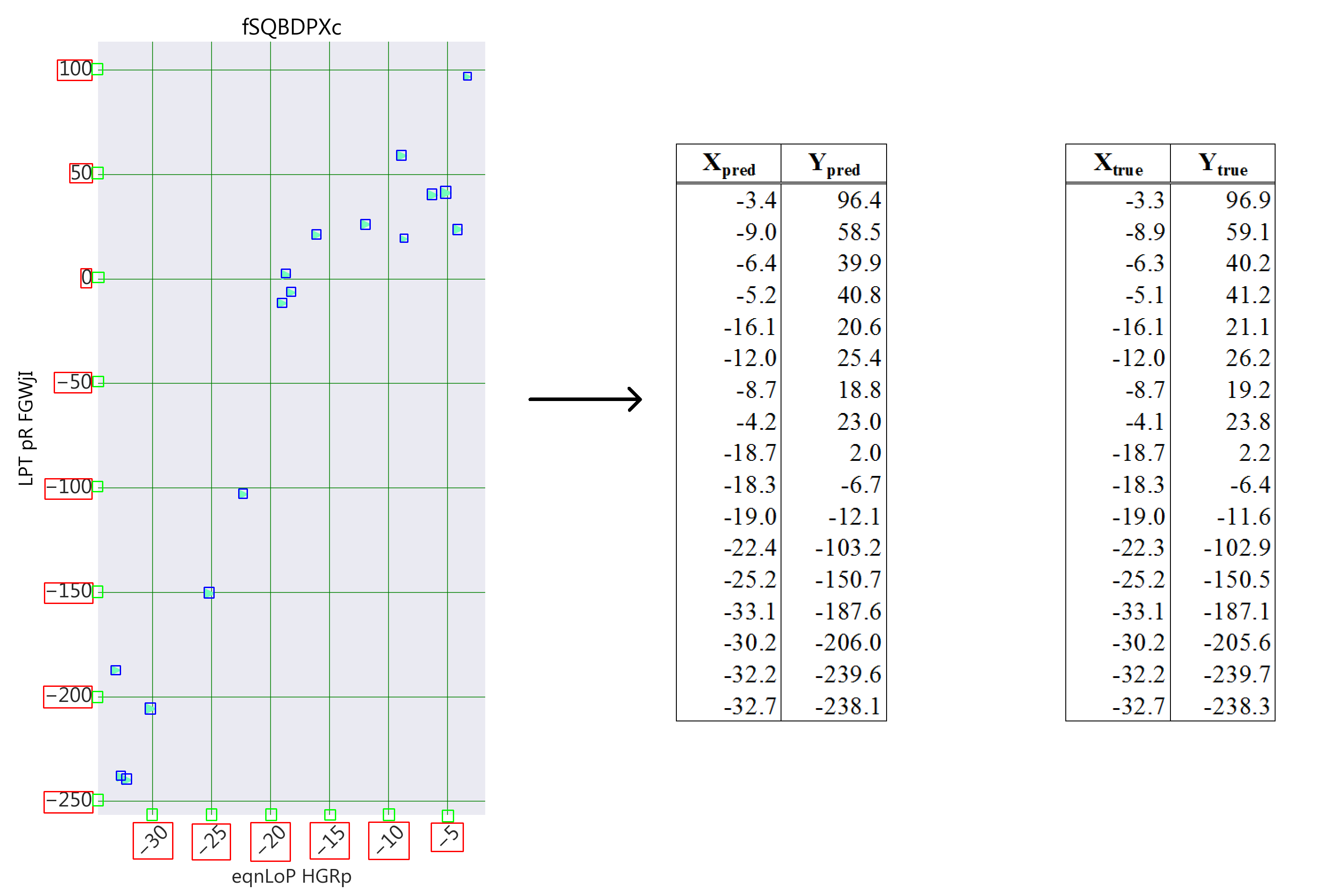 Scatteract the first fully automated way of mining data from the team has also published as open source the relevant code to scatteract to enable others to extract data from scatter plots ccuart Image collections