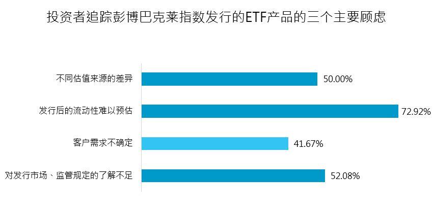 Bloomberg Buyside Forum Beijing