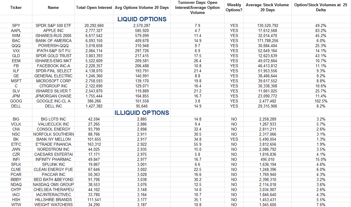 Day trading options trading volume